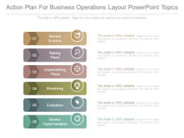 Action Plan For Business Operations Layout Powerpoint Topics