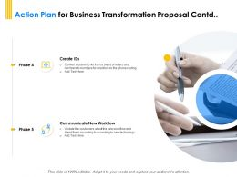 Action Plan For Business Transformation Proposal Contd Ppt Download