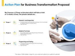 Action Plan For Business Transformation Proposal Ppt Powerpoint Model