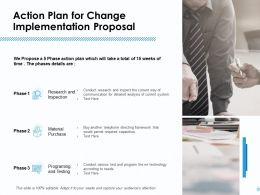 Action Plan For Change Implementation Proposal Ppt Powerpoint Icon