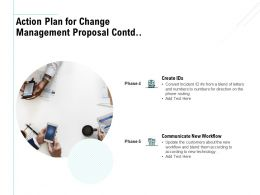 Action Plan For Change Management Proposal Contd Communicate Ppt File