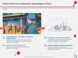 Action Plan For Companies Operating In China Symptoms Ppt Presentation Good