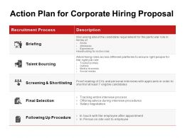 Action Plan For Corporate Hiring Proposal Ppt Powerpoint Presentation Icon Template