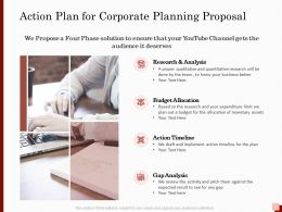 Action Plan For Corporate Planning Proposal Ppt Powerpoint Sample