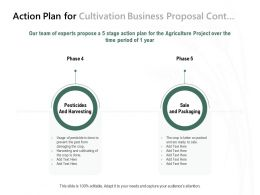 Action Plan For Cultivation Business Proposal Cont Ppt Powerpoint Presentation Layouts Templates