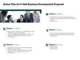 Action Plan For E Mail Business Development Proposal Teamwork Ppt Powerpoint Presentation Model Microsoft