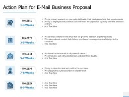 Action Plan For E Mail Business Proposal Mails Ppt Powerpoint Presentation Slides