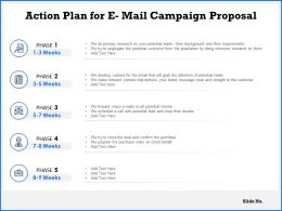 Action Plan For E Mail Campaign Proposal Ppt Powerpoint Presentation Gallery Grid