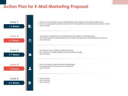 Action Plan For E Mail Marketing Proposal Ppt Powerpoint Presentation Styles Outline