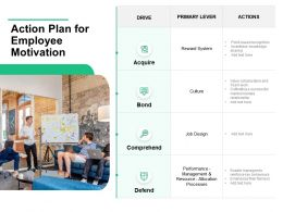 Action Plan For Employee Motivation Acquire Ppt Powerpoint Presentation Slides Layout