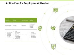 Action Plan For Employee Motivation Comprehend Ppt Powerpoint Presentation Diagram
