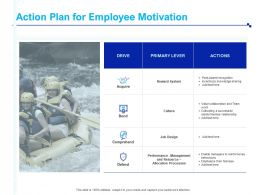 Action Plan For Employee Motivation Primary Lever Ppt Powerpoint Presentation Infographic
