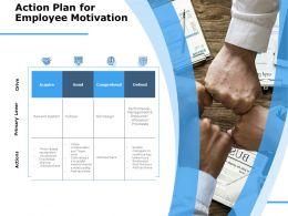 Action Plan For Employee Otivation Comprehend Ppt Powerpoint Presentation Portfolio Slides