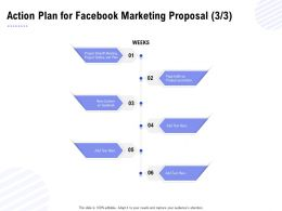 Action Plan For Facebook Marketing Proposal Content Ppt Powerpoint Presentation Infographics Good