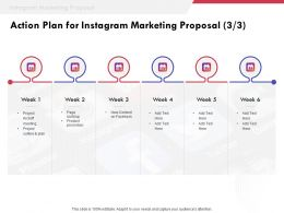 Action Plan For Instagram Marketing Proposal Content Ppt Powerpoint Presentation Inspiration