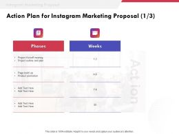 Action Plan For Instagram Marketing Proposal Promotion Ppt Powerpoint Presentation Guidelines
