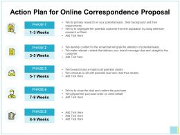 Action Plan For Online Correspondence Proposal Ppt Graphics