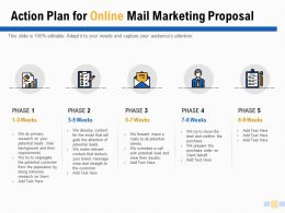 Action Plan For Online Mail Marketing Proposal Checklist Ppt Powerpoint Slides