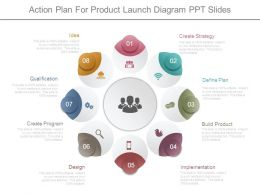 Action Plan For Product Launch Diagram Ppt Slides