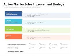 Action Plan For Sales Improvement Strategy