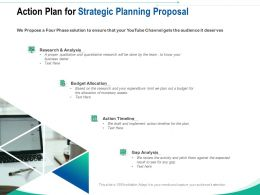 Action Plan For Strategic Planning Proposal Ppt Powerpoint Presentation Outline Icon