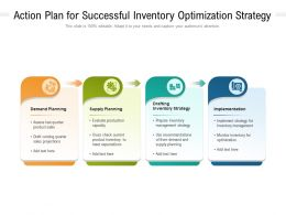Action Plan For Successful Inventory Optimization Strategy