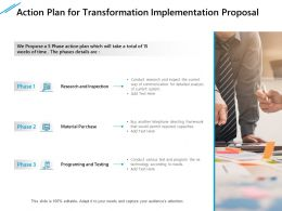 Action Plan For Transformation Implementation Proposal Ppt Icon Mockup