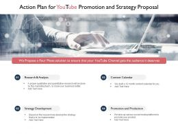 Action Plan For Youtube Promotion And Strategy Proposal Ppt Powerpoint Slides