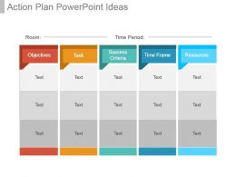 Action Plan Powerpoint Ideas
