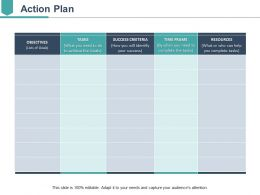 Action Plan Ppt Examples