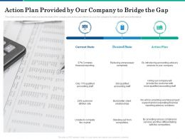 Action Plan Provided By Our Company To Bridge The Gap Action Plan Ppt Powerpoint Presentation