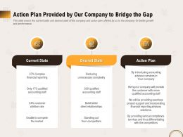 Action Plan Provided By Our Company To Bridge The Gap Ppt Powerpoint Model