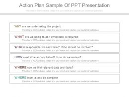 Action Plan Sample Of Ppt Presentation