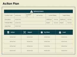Action Plan Service Risks Ppt Powerpoint Presentation Outline Layout
