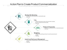 Action Plan To Create Product Commercialization