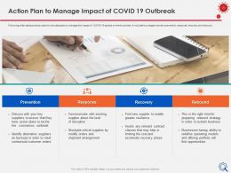 Action Plan To Manage Impact Of Covid 19 Outbreak Rebound Ppt Presentation Graphics