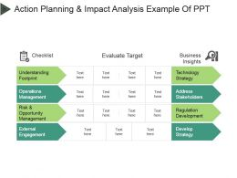 Action Planning And Impact Analysis Example Of Ppt