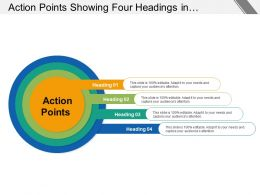 Action Points Showing Four Headings In Concentric Circles