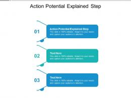 Action Potential Explained Step Ppt Powerpoint Presentation Gallery Information Cpb