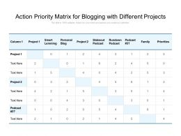Action Priority Matrix For Blogging With Different Projects