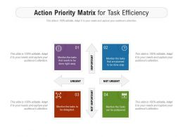 Action Priority Matrix For Task Efficiency