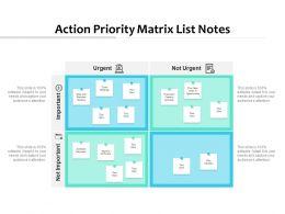 Action Priority Matrix List Notes