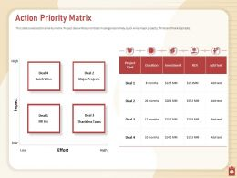 Action Priority Matrix Quick Wins Thankless Tasks Powerpoint Presentation Mockup