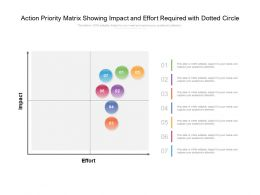 Action Priority Matrix Showing Impact And Effort Required With Dotted Circle