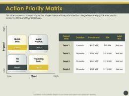 Action Priority Matrix Tasks Ppt Powerpoint Presentation Inspiration Infographics