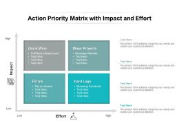 Action Priority Matrix With Impact And Effort