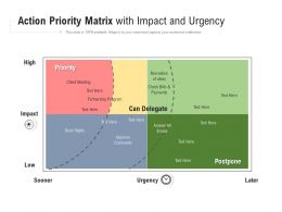 Action Priority Matrix With Impact And Urgency