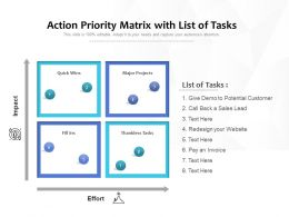 Action Priority Matrix With List Of Tasks