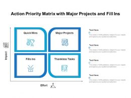 Action Priority Matrix With Major Projects And Fill Ins