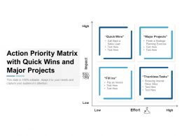 Action Priority Matrix With Quick Wins And Major Projects